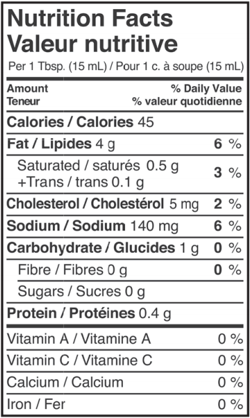 Nutritional facts table for Cranberry Pepper Chive Dressing